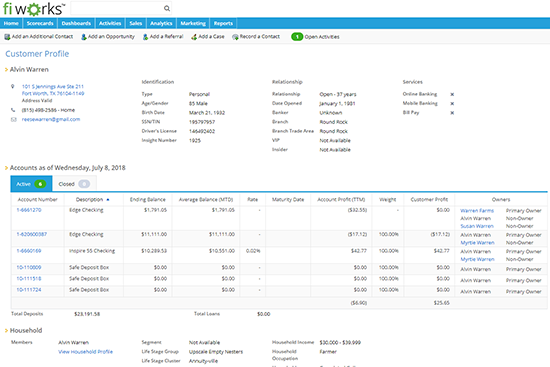 FI Works Customer Profile for Retail Banks and Credit Unions