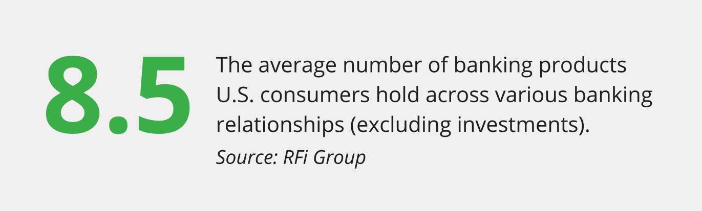 8.5 - The average number of banking products U.S. consumers hold across various banking relationships (excluding investments).