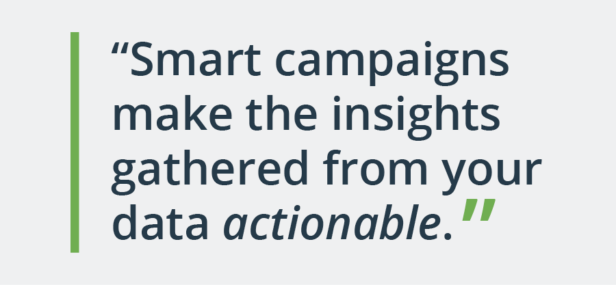 Smart campaigns make the insights gathered from your data actionable